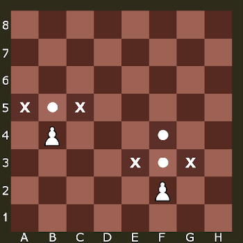 Moves of a pawn.