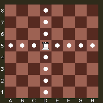 Moves of a rook.